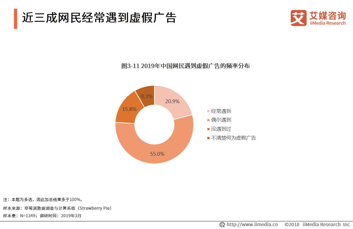 """人民日报海外版:网剧中插广告不能""""无下限""""中国广告行业的发展状况如何?"""
