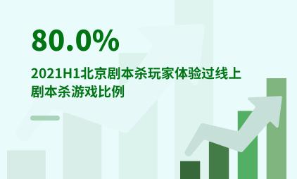 剧本杀行业数据分析:2021H1北京80.0%剧本杀玩家体验过线上剧本杀游戏