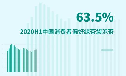 袋泡茶行业数据分析:2020H1中国63.5%的消费者偏好绿茶袋泡茶