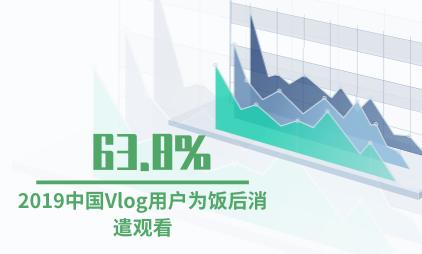 短视频行业数据分析:2019中国63.8%Vlog用户为饭后消遣观看