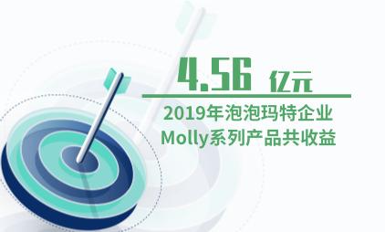 潮玩行业数据分析:2019年泡泡玛特企业Molly系列产品共收益4.56亿元
