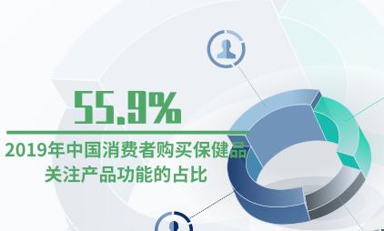 保健行业数据分析:2019年中国消费者购买保健品关注产品功能的占比55.9%