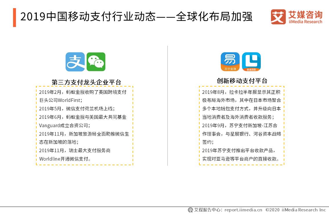 2019中国移动支付行业动态——全球化布局加强