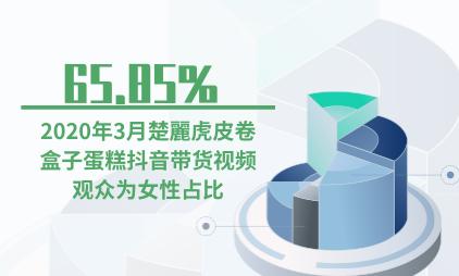 食品行业数据分析:2020年3月楚麗虎皮卷盒子蛋糕抖音带货视频65.85%观众为女性