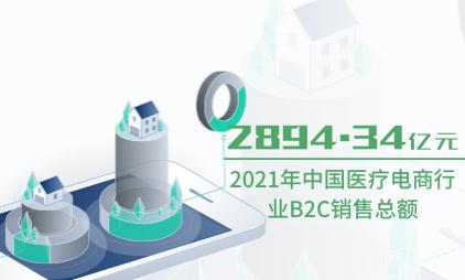 医疗电商行业数据分析:2021年中国医疗电商行业B2C销售总额将达2894.34亿元