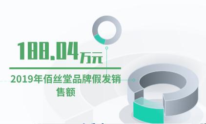 假发行业数据分析:2019年佰丝堂品牌假发销售额为188.04万元