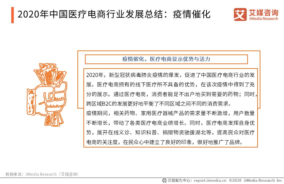 2020年中国医疗电商行业发展总结:疫情催化
