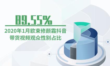 短视频行业数据分析:2020年1月欧束修颜霜抖音带货视频女性观众占比为89.55%