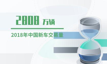 汽车金融行业数据分析:2018年中国新车交易量达2808万辆