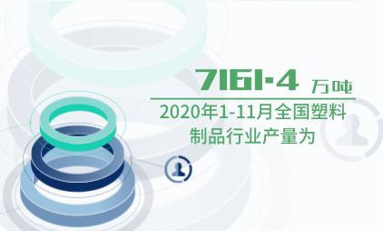 塑料制品行业数据分析:2020年1-11月全国塑料制品行业产量为7161.4万吨