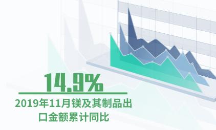 金属行业数据分析:2019年11月镁及其制品出口金额累计同比14.9%
