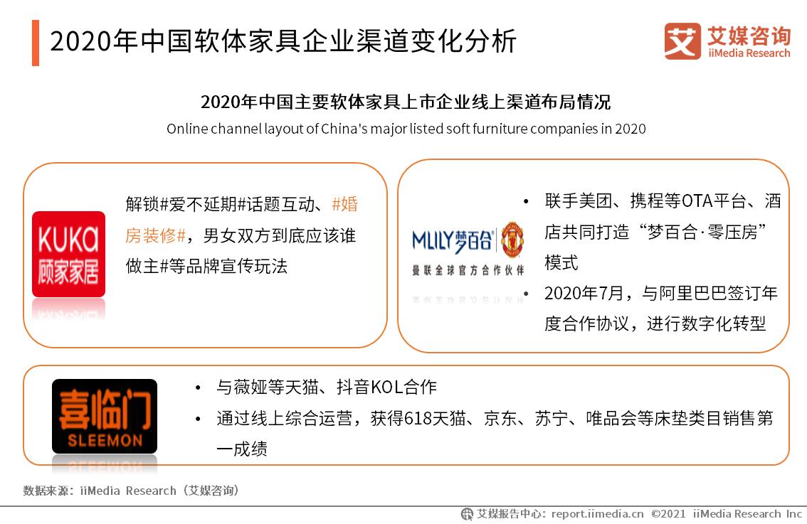 2020年中国软体家具企业渠道变化分析