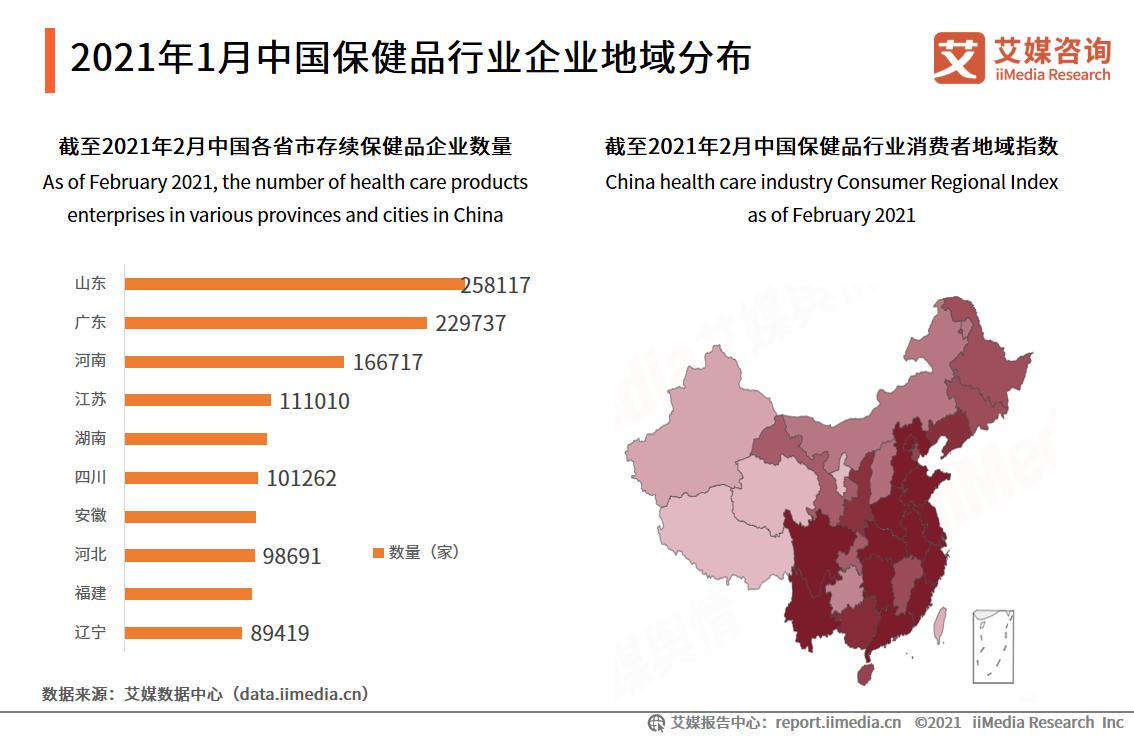 2021年1月中国保健品行业企业地域分布