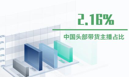 主播行业数据分析:2020H1中国头部带货主播占比2.16%