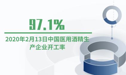 消杀行业数据分析:2020年2月13日中国医用酒精生产企业开工率为97.1%