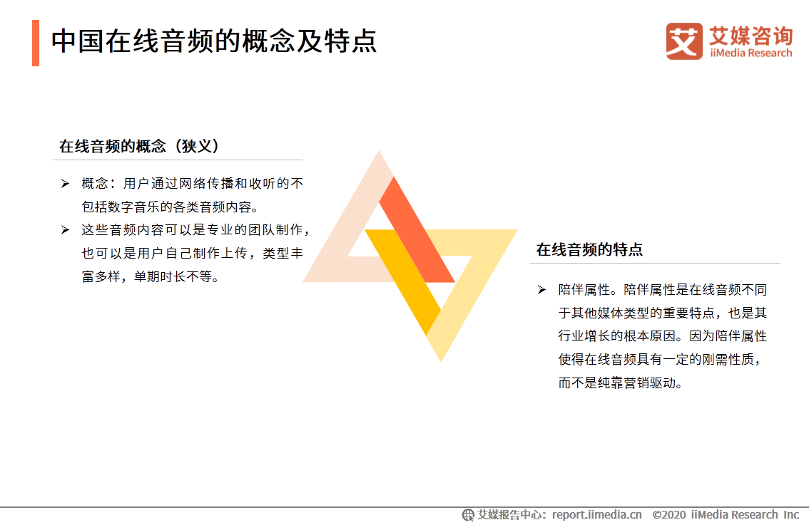 中国在线音频的概念及特点