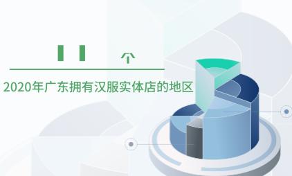 汉服行业数据分析:2020年广东11个地区拥有汉服实体店