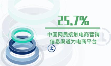 电商行业数据分析:25.7%的中国网民接触电商营销信息渠道为电商平台
