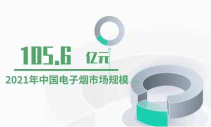 电子烟行业数据分析:2021年中国电子烟行业市场规模预计达105.6亿元