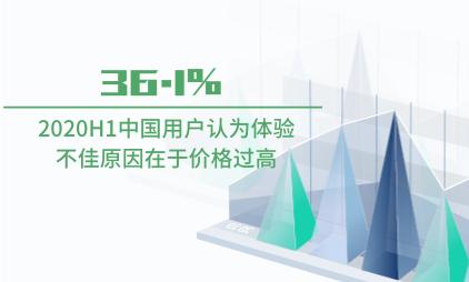 付费自习室行业数据分析:2020H1中国36.1%用户认为体验不佳原因在于价格过高