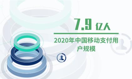 移动支付行业数据分析:2020年中国移动支付用户规模预计达7.9亿人