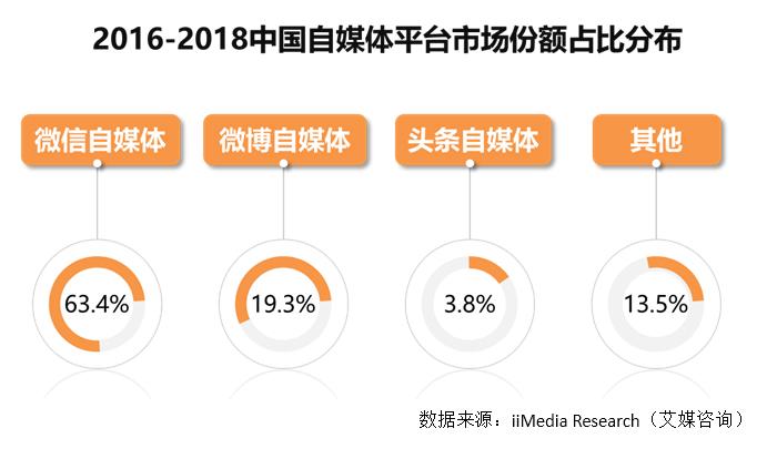 中国新媒体行业全景解读及发展趋势分析报告