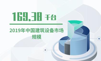 建筑设备行业数据分析:2019年中国建筑设备市场规模达169.38千台