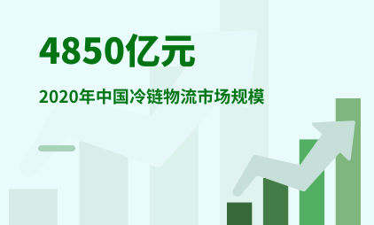 冷链物流行业数据分析:2020年中国冷链物流市场规模达4850亿元