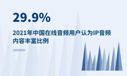 在线音频行业数据分析:2021年中国29.9%在线音频用户认为IP音频内容丰富
