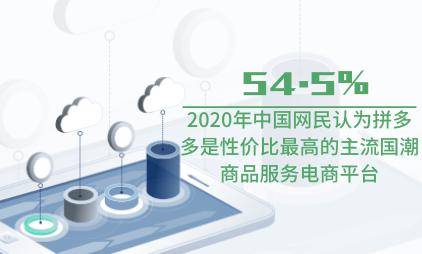 国潮经济数据分析:2020年中国54.5%网民认为拼多多是性价比最高的主流国潮商品服务电商平台