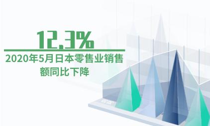 零售行业数据分析:2020年5月日本零售业销售额同比下降12.3%