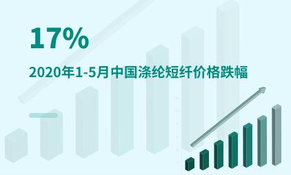 纺织行业数据分析:2020年1-5月中国涤纶短纤价格跌幅为17%