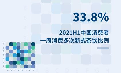 新式茶饮行业数据分析:2021H1中国33.8%的消费者一周消费多次新式茶饮
