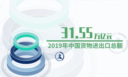 物流行业数据分析:2019年中国货物进出口总额为31.55万亿元