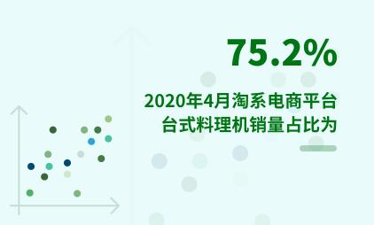 家电行业数据分析:2020年4月淘系电商平台台式料理机销量占比为75.2%