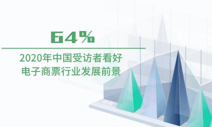 电子商票行业数据分析:2020年中国64%受访者看好电子商票行业发展前景