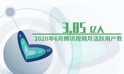视频行业数据分析:2020年6月腾讯视频月活跃用户数为3.85亿人
