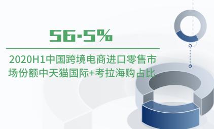 电商行业数据分析:2020H1中国跨境电商进口零售市场份额中天猫国际+考拉海购占比 56.5%