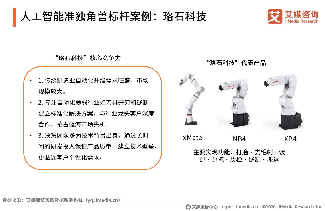 人工智能准独角兽标杆案例:珞石科技