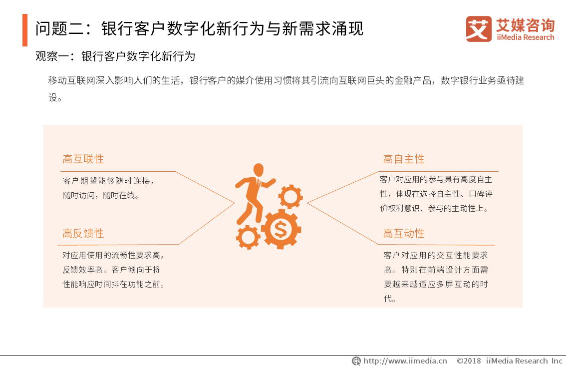 问题二:银行客户数字化新行为与新需求涌现