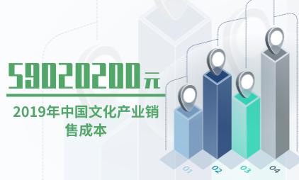 文化产业行业数据分析:2019年中国文化产业销售成本为59020200元