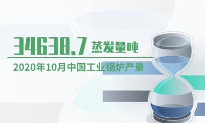 工业数据分析:2020年10月中国工业锅炉产量为34638.7蒸发量吨