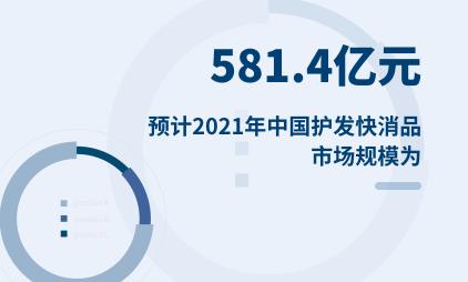 个护行业数据分析:预计2021年中国护发快消品市场规模为581.4亿元
