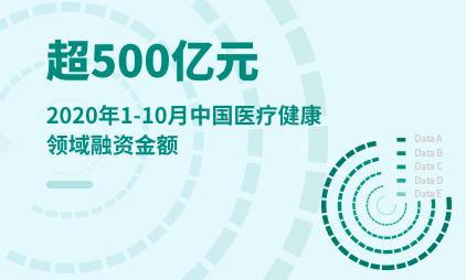 医疗行业数据分析:2020年1-10月中国医疗健康领域融资金额超过500亿元