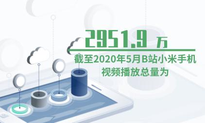 视频行业数据分析:截至2020年5月B站小米手机视频播放总量为2951.9万