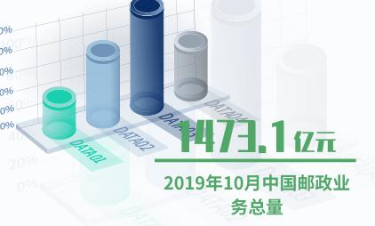 邮政行业数据分析:2019年10月中国邮政业务总量为1473.1亿元
