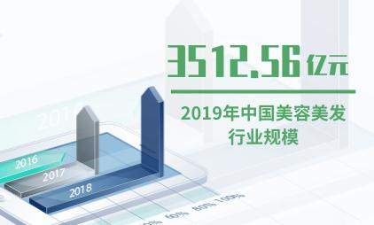 美容美发行业数据分析:2019年中国美容美发行业规模预计达3512.56亿元