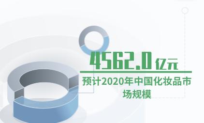 化妆品行业数据分析:预计2020年中国化妆品市场规模为4562.0亿元