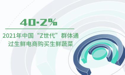 """生鲜行业数据分析:2021年中国40.2%""""Z世代""""群体通过生鲜电商购买生鲜蔬菜"""