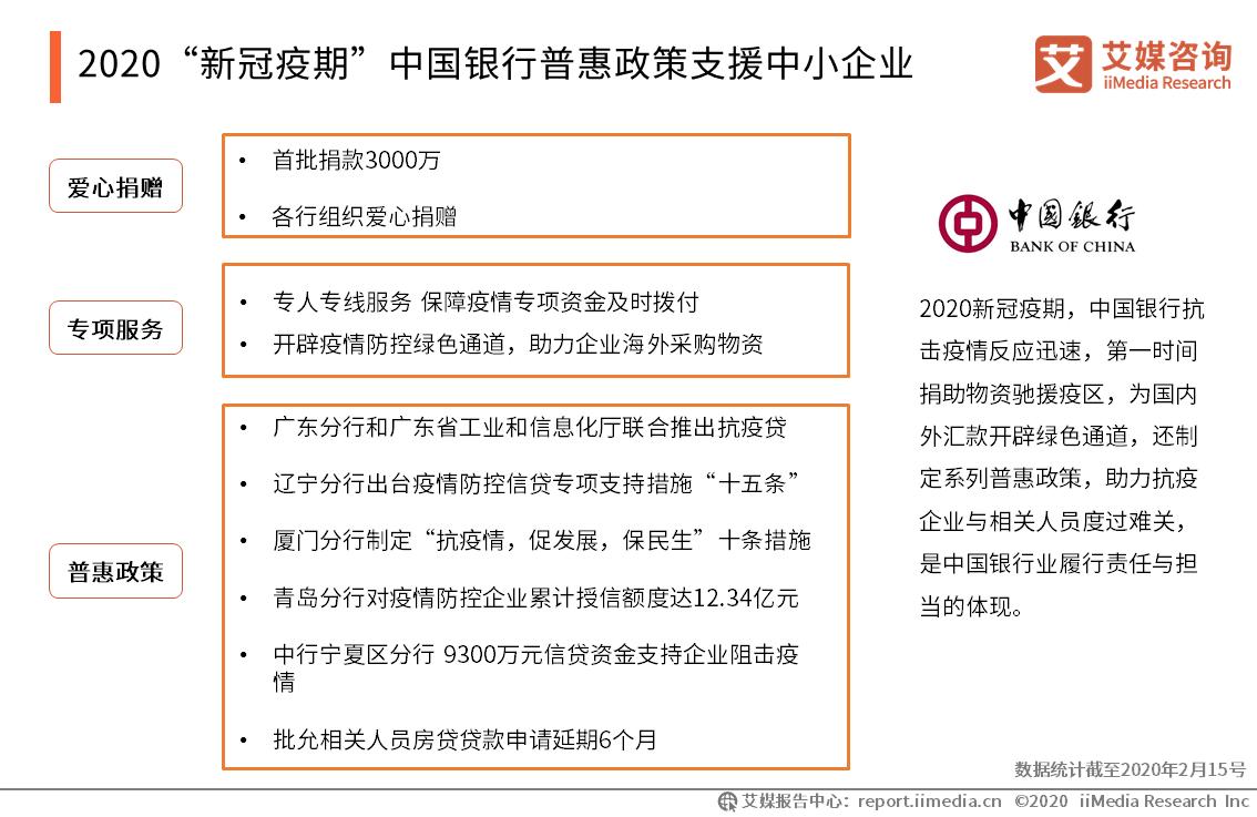 """2020""""新冠疫期""""中国银行普惠政策支援中小企业"""